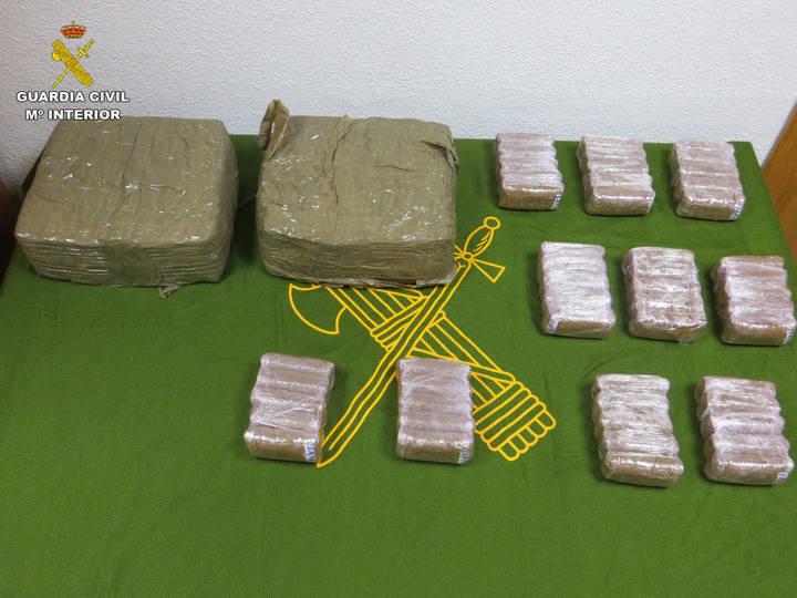 La Guardia Civil de Cuenca detiene a dos personas por tráfico de drogas