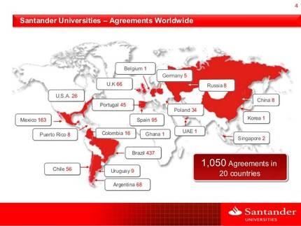 Santander Impact, el espacio digital de las iniciativas académicas de banco en el mundo