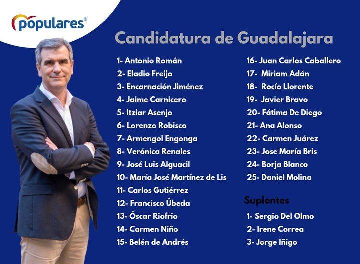"""Antonio Román: """"Vamos a por todas. Nuestro proyecto es el único que representa un valor seguro para Guadalajara"""""""