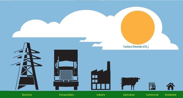 El acuerdo entre la UE y el Mercosur aumentaría las emisiones globales de Co2