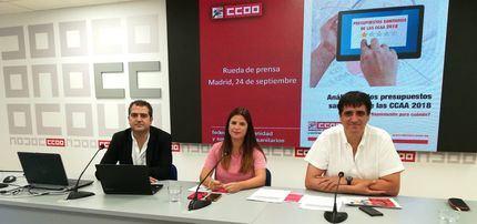 CCOO puntúan la gestión sanitaria de Page, sobre las Listas de Espera sanitarias, con las peores notas de toda España