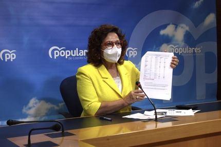 """Carmen Riolobos destaca el informe """"demoledor"""" que indica que de las 20 provincias europeas con mayor exceso de mortalidad, 4 de ellas son de Castilla-La Mancha"""
